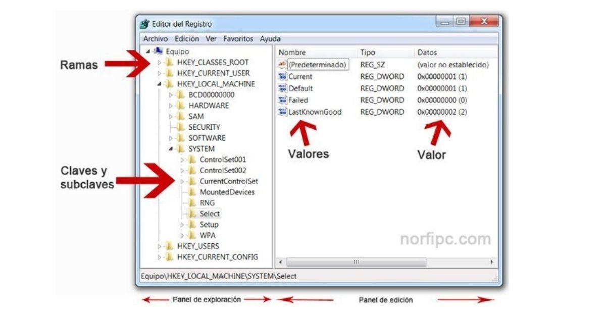 modificare il registro di Windows